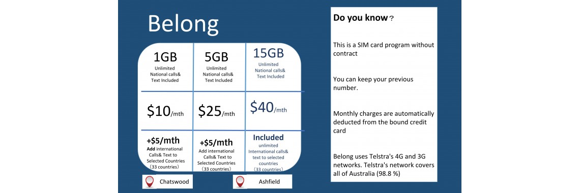 belong data plan